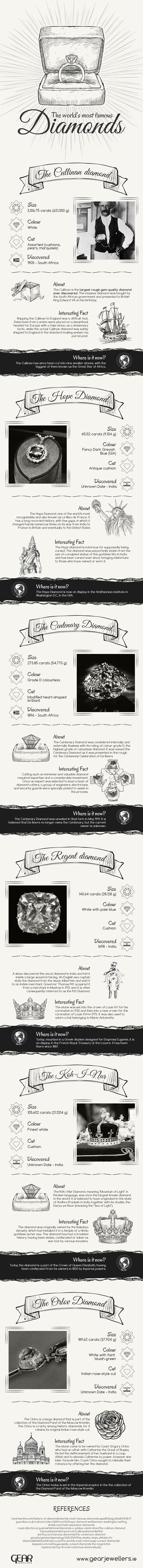 The world's most famous diamonds - Infographic